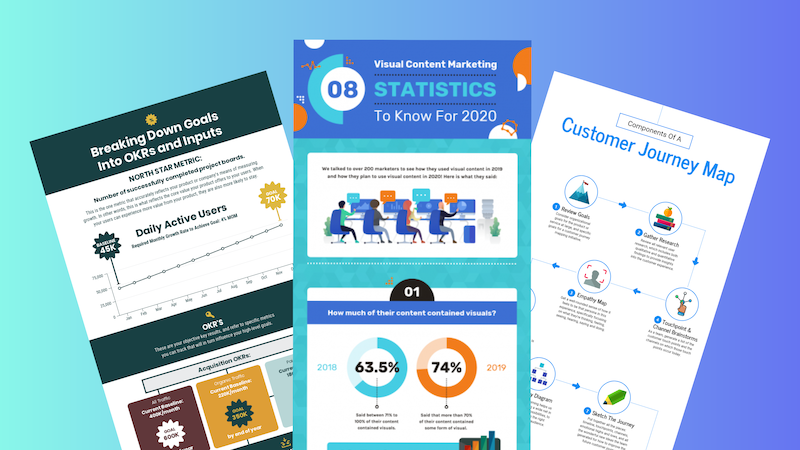 Las mejores infografías para marketing online